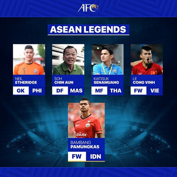 Football : l'attaquant vietnamien Le Cong Vinh nomme «legende de l'ASEAN» hinh anh 1