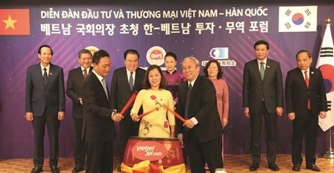 Une nouvelle ligne Phu Quoc - Seoul pour Vietjet hinh anh 1