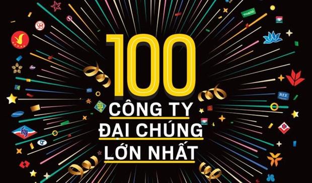 100 societes anonymes avec appel public a l'epargne honorees par Forbes Vietnam hinh anh 1