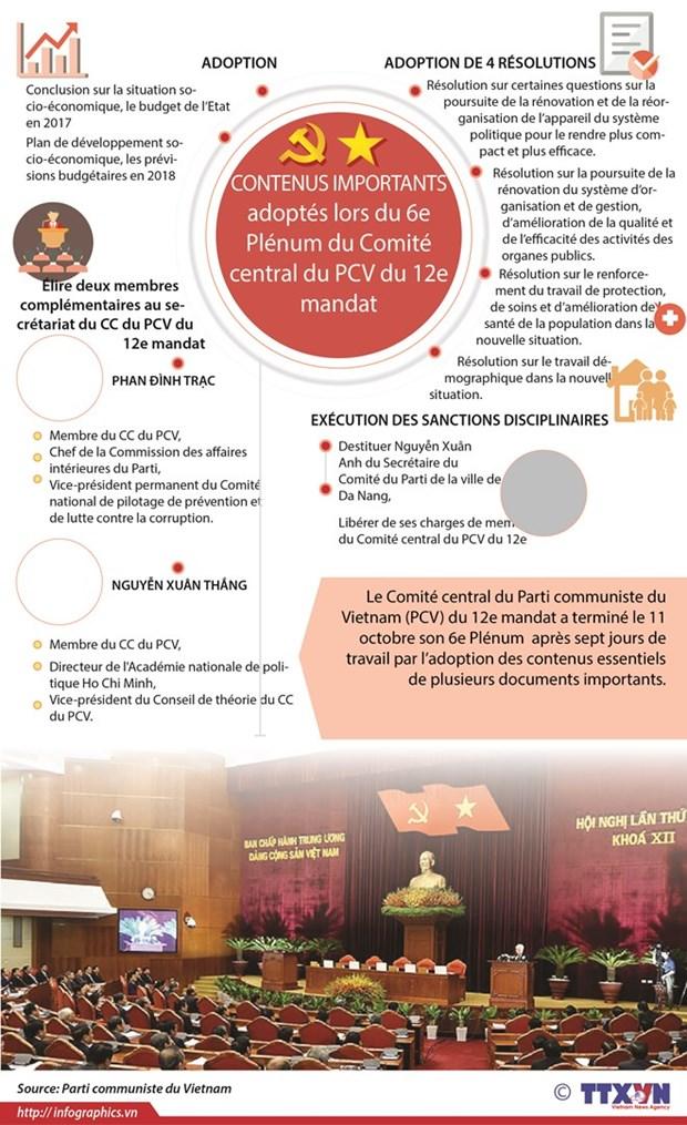 Le leader du PCV signe la promulgation de trois resolutions adoptees par le 6e Plenum hinh anh 3