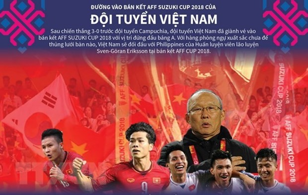 Football : le Vietnam dans le top 100 mondial du classement FIFA hinh anh 1