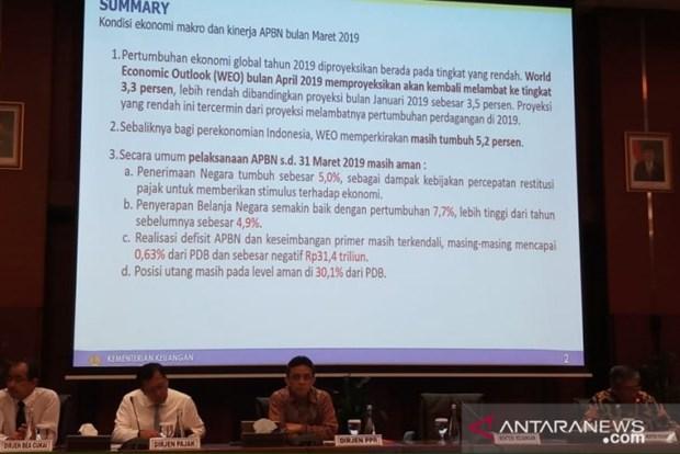 Indonesie : le deficit budgetaire atteint 0,63% au premier trimestre hinh anh 1