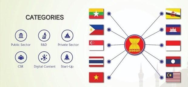 Lancement des Prix de l'ASEAN sur les TIC hinh anh 1