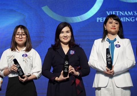 MWG, HBC et Vietjet au top des 50 entreprises les plus performantes hinh anh 2