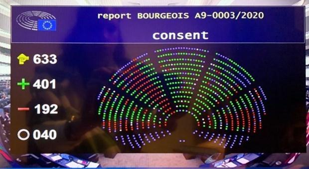 Le Parlement europeen approuve deux accords avec le Vietnam hinh anh 1