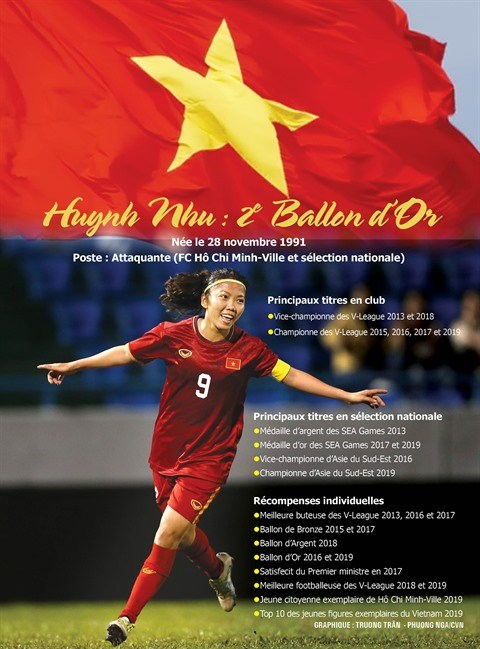 L'attaquante Huynh Nhu, pour l'amour du football feminin hinh anh 4