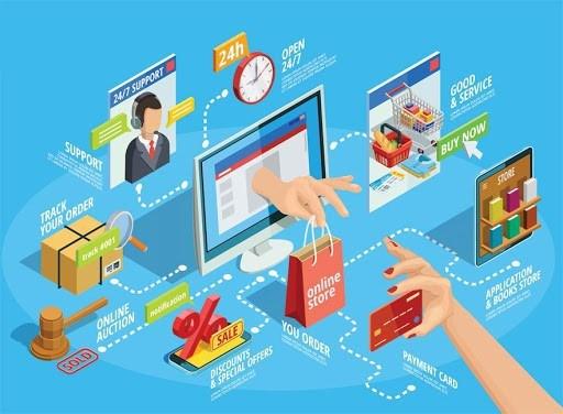 E-commerce: quid pour les entreprises ? hinh anh 1