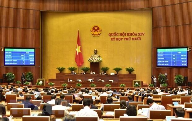 AN : ratification de la nomination de membres du gouvernement hinh anh 1