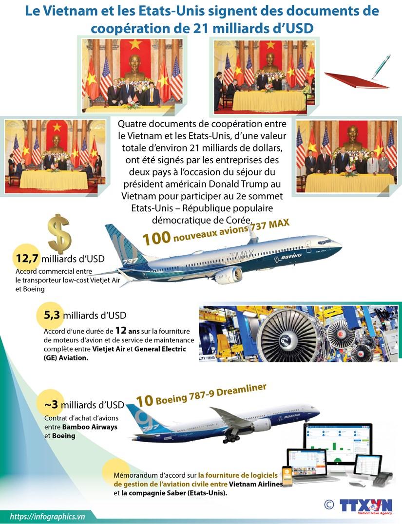 Le Vietnam et les Etats-Unis signent des documents de cooperation de 21 milliards d'USD hinh anh 1