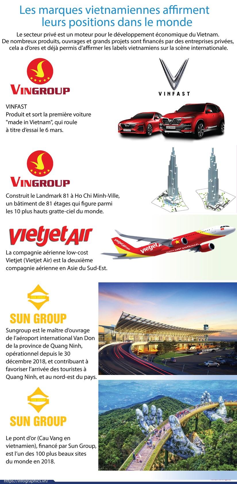 Les marques vietnamiennes affirment leurs positions dans le monde hinh anh 1