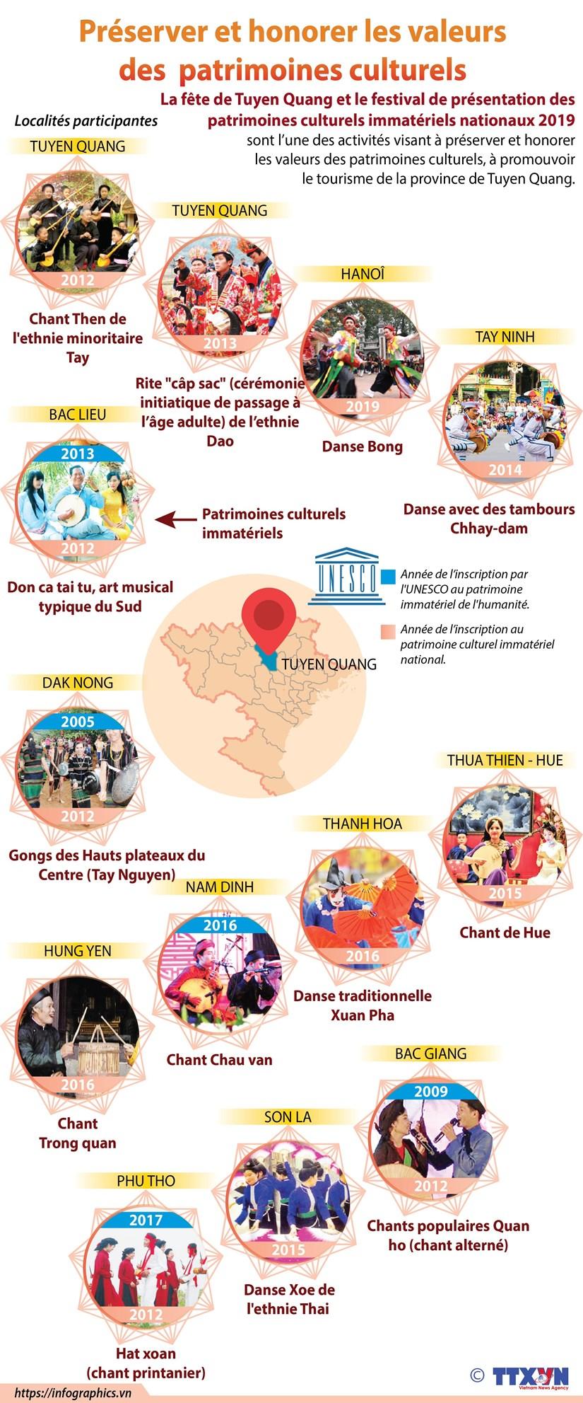 Preserver et honorer les valeurs des patrimoines culturels hinh anh 1