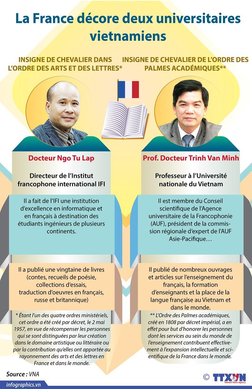 La France decore deux universitaires vietnamiens hinh anh 1