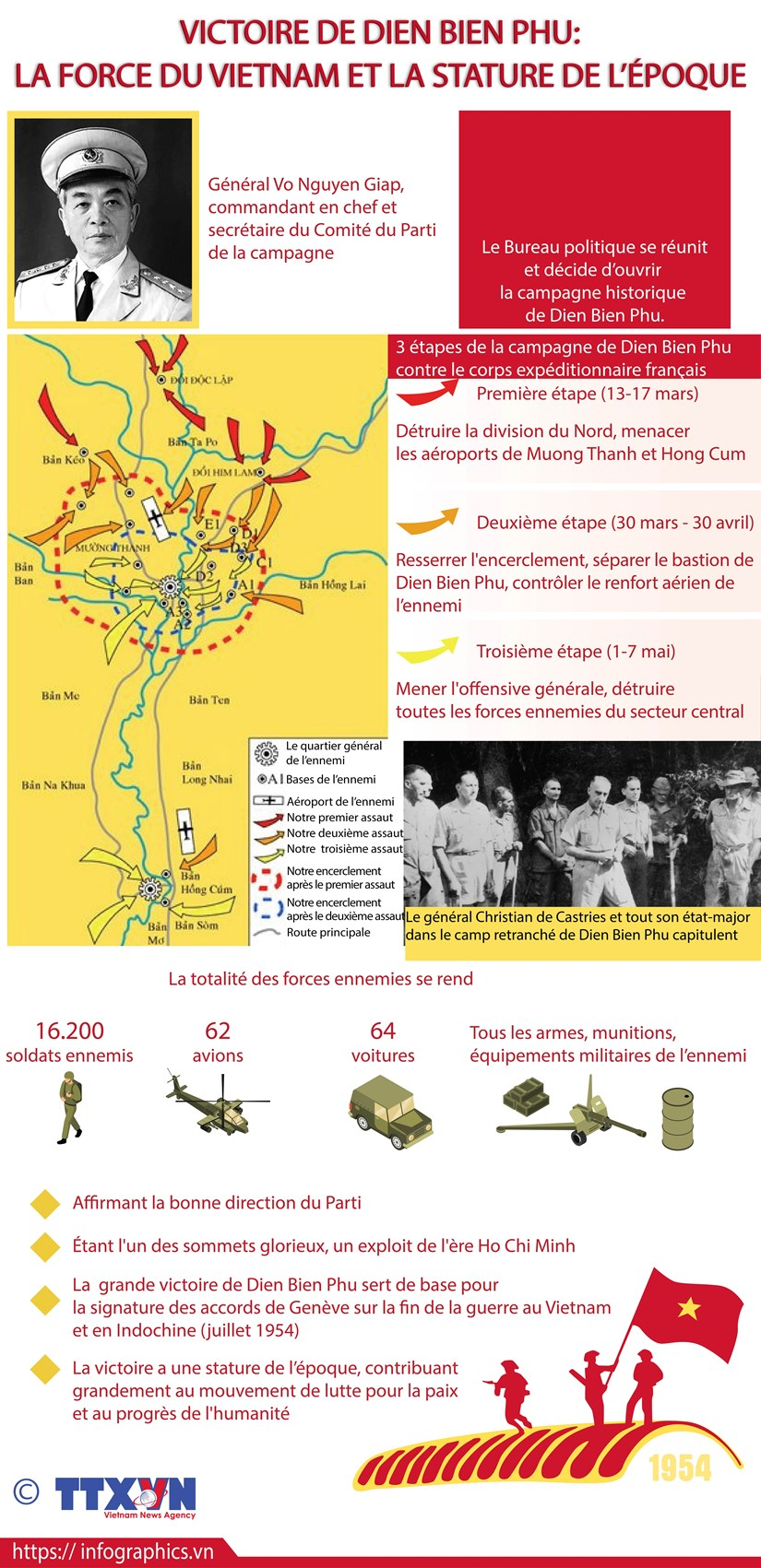 Victoire de Dien Bien Phu: la force du Vietnam et la stature de l'epoque hinh anh 1