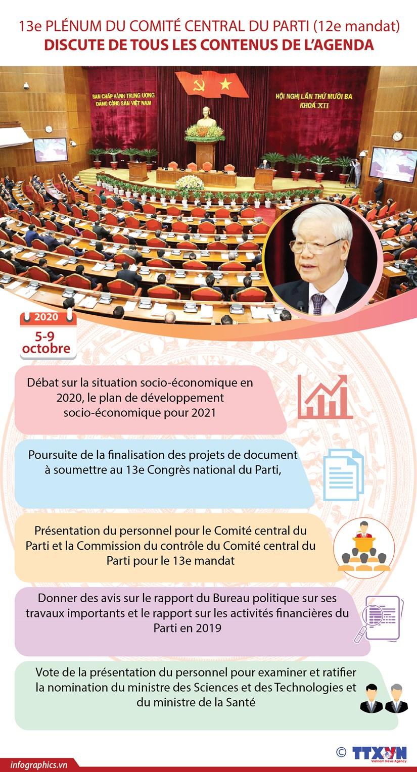 Le13e Plenum du Comite central du Parti discute de tous les contenus de l'agenda hinh anh 1
