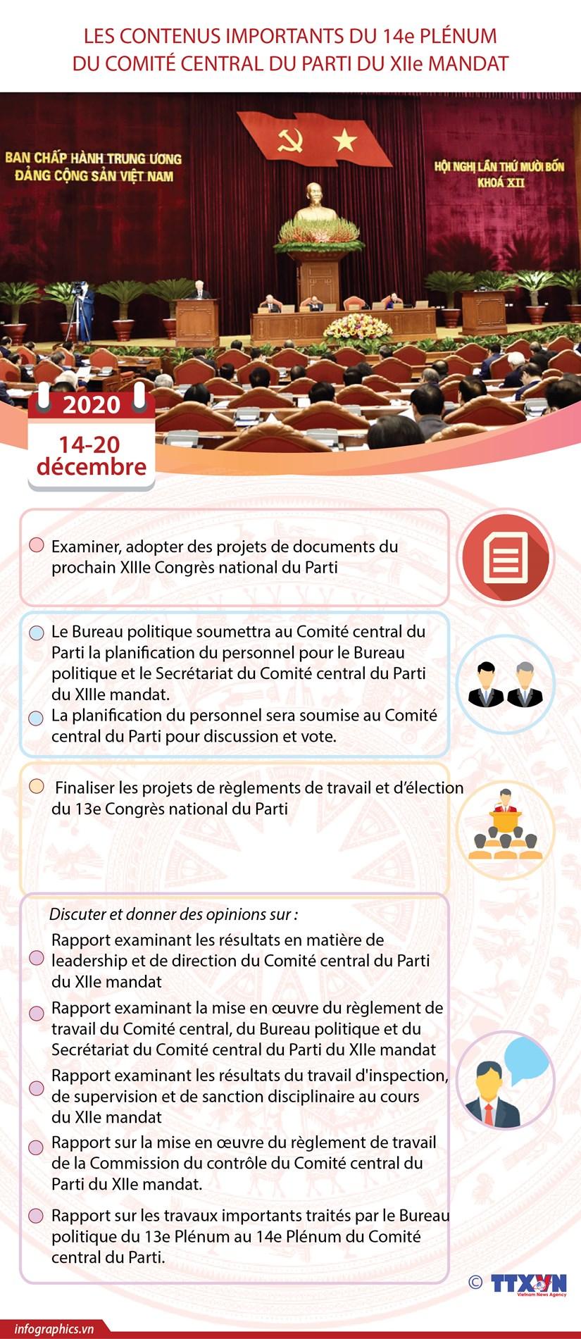 Les contenus importants du 14e Plenum du Comite central du Parti du XIIe mandat hinh anh 1