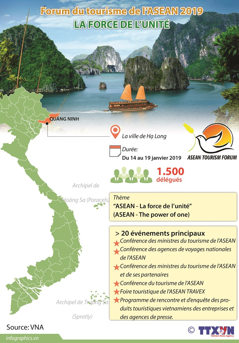 Forum du tourisme de l'ASEAN 2019 hinh anh 1