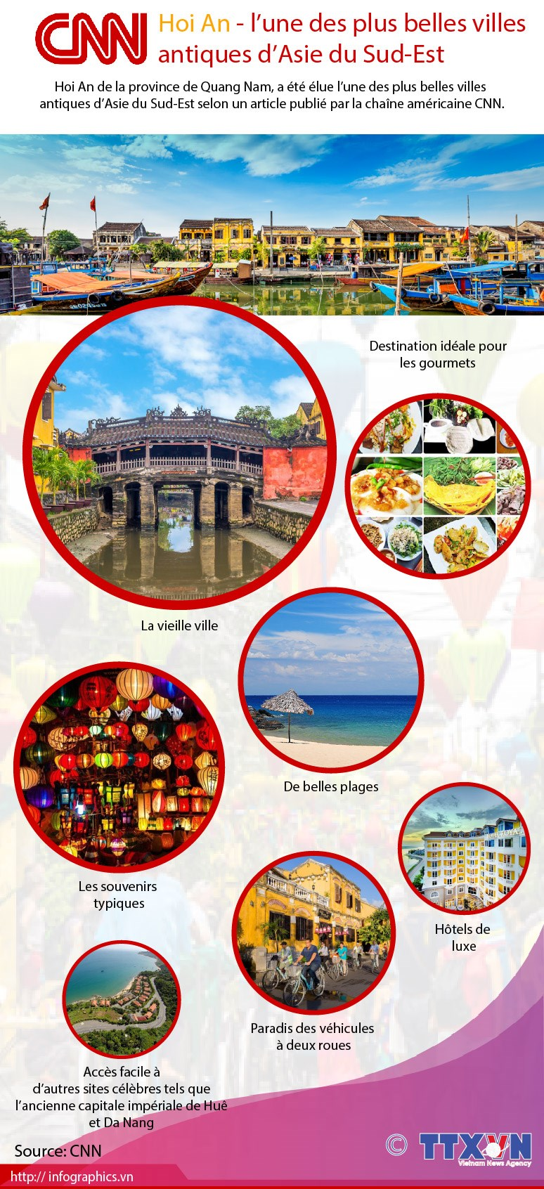 Hoi An - l'une des plus belles villes antiques d'Asie du Sud-Est hinh anh 1