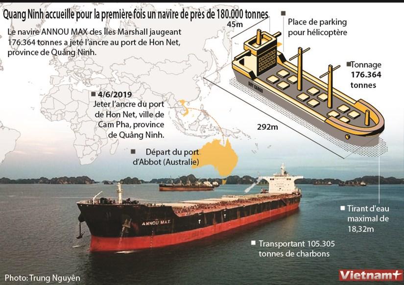 Quang Ninh accueille pour la premiere fois un navire de pres de 180.000 tonnes hinh anh 1