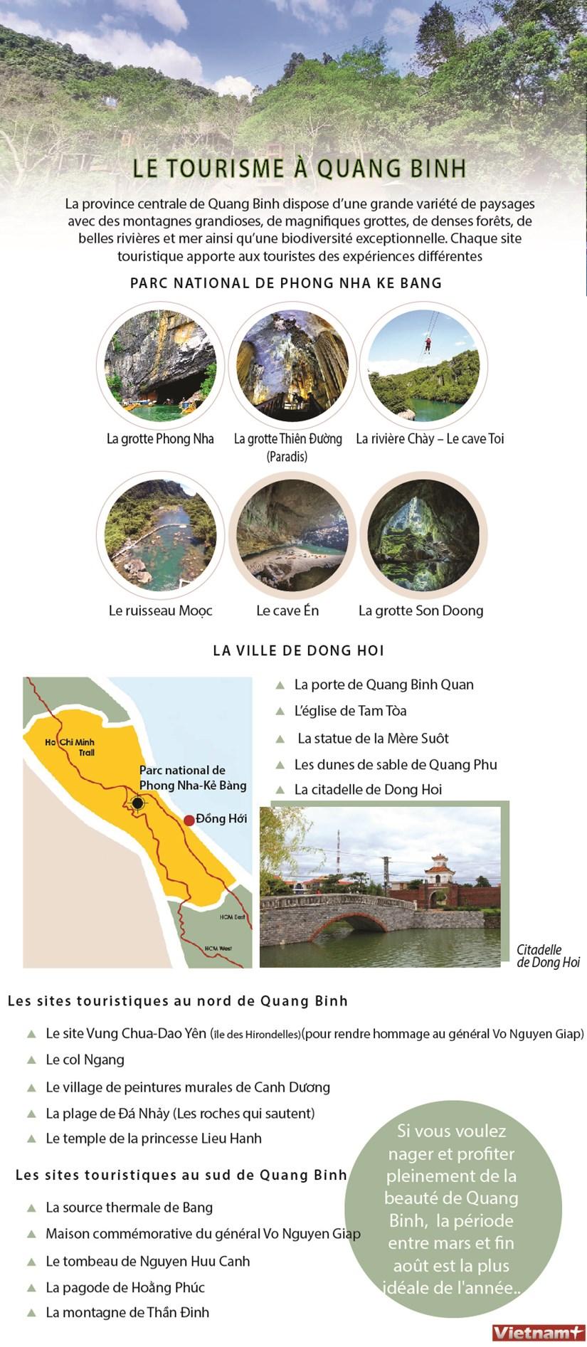 Le tourisme a Quang Binh hinh anh 1