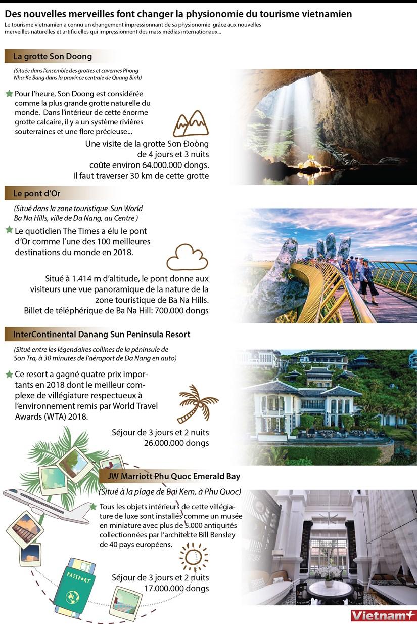 Des nouvelles merveilles font changer la physionomie du tourisme vietnamien hinh anh 1