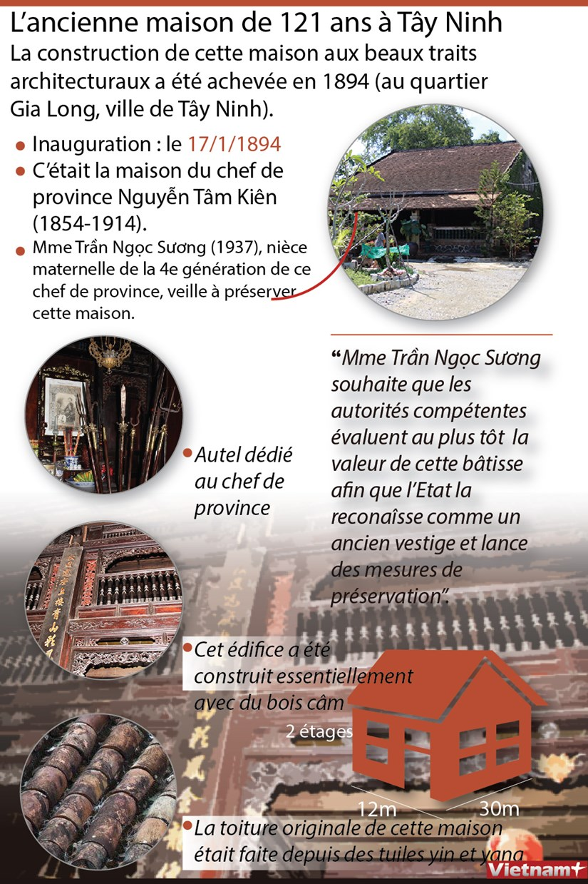 L'ancienne maison de 121 ans a Tay Ninh hinh anh 1