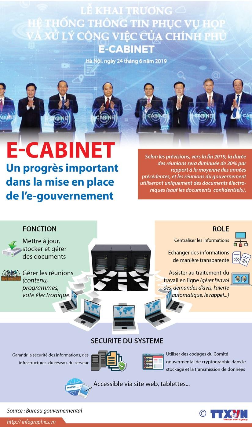 E-Cabinet, un progres important dans la mise en place de l'e-gouvernement hinh anh 1