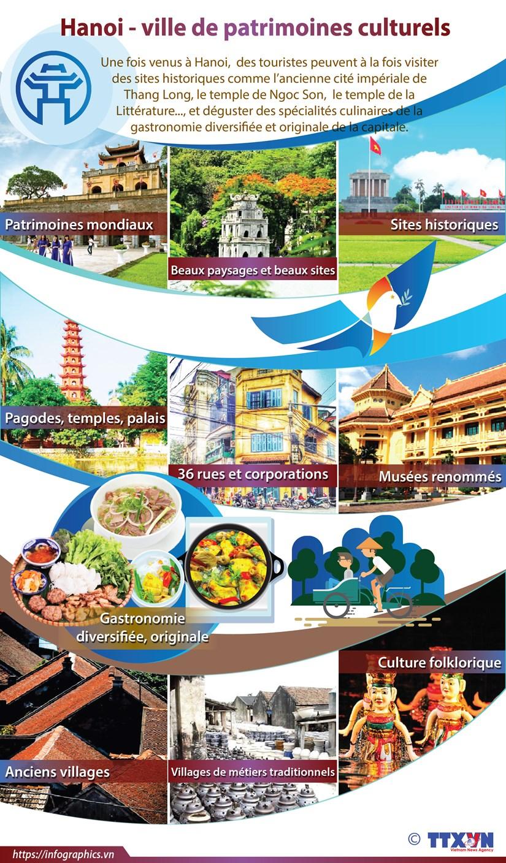 Hanoi - ville de patrimoines culturels hinh anh 1