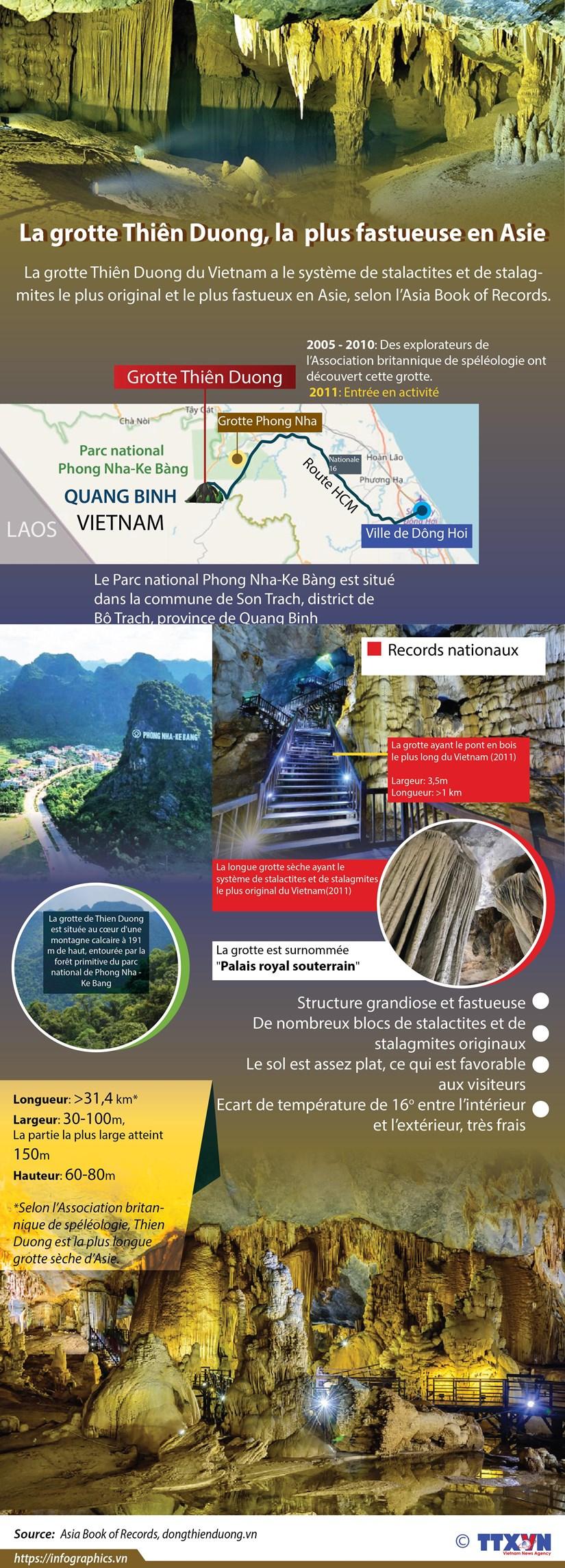 La grotte Thien Duong, la plus fastueuse en Asie hinh anh 1