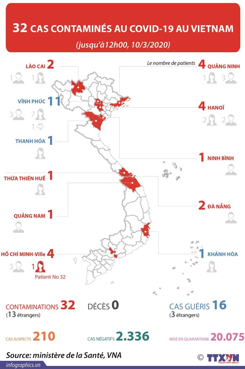32 cas contamines au COVID-19 au Vietnam hinh anh 1
