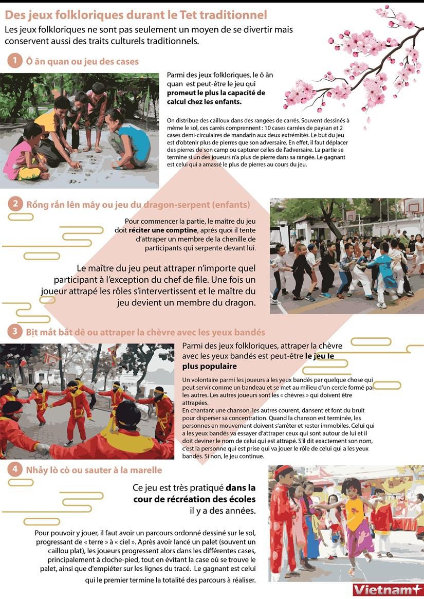 Des jeux folkloriques durant le Tet traditionnel hinh anh 1