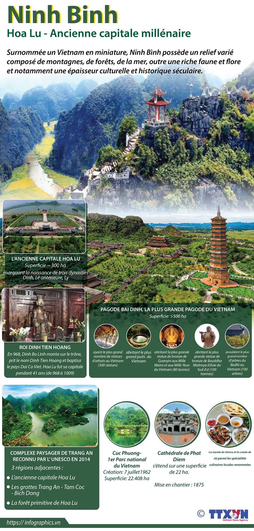Hoa Lu - Ancienne capitale millenaire a Ninh Binh hinh anh 1
