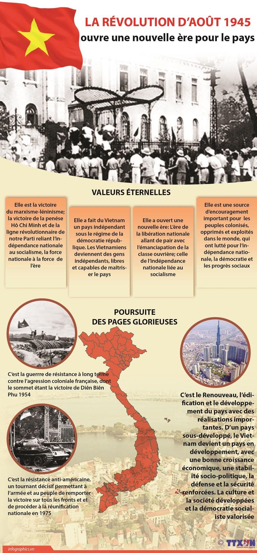 La Revolution d'Aout 1945 hinh anh 1