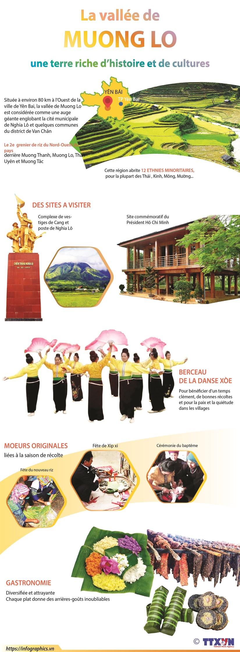 La vallee de Muong Lo, une terre riche d'histoire et de cultures hinh anh 1