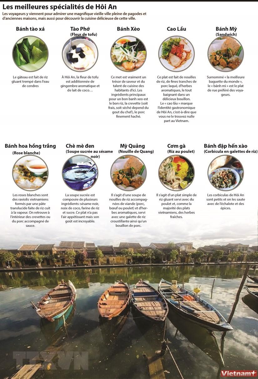 Les meilleures specialites de Hoi An hinh anh 1