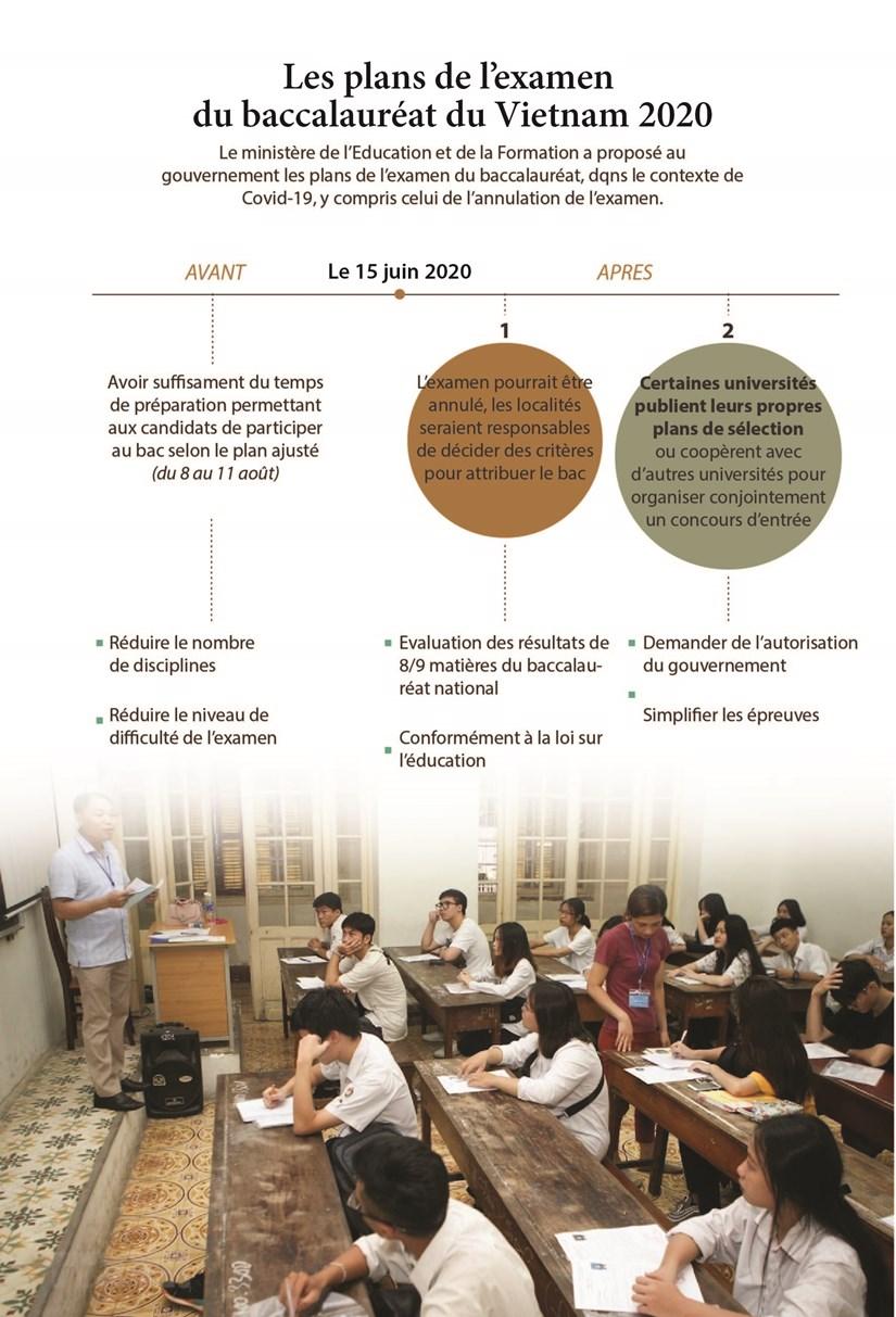 Les plans de l'examen du baccalaureat du Vietnam 2020 hinh anh 1