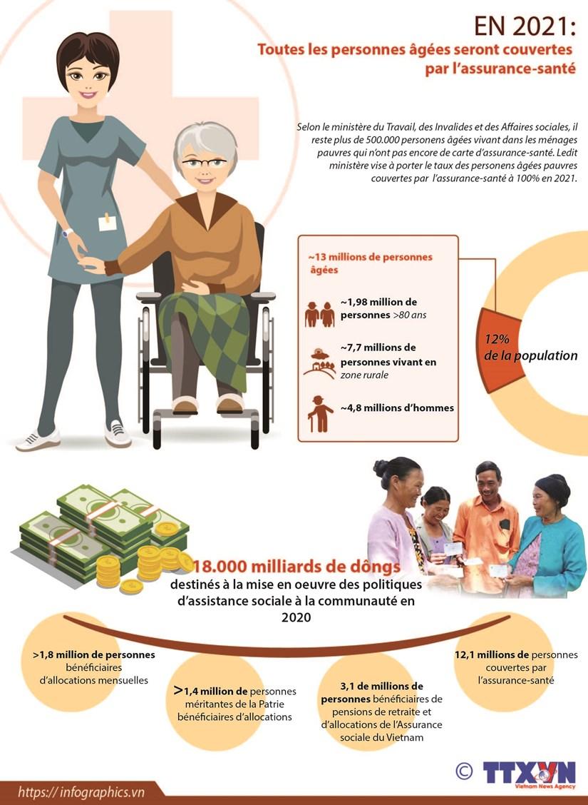 En 2021: toutes les personnes agees seront couvertes par l'assurance-sante hinh anh 1