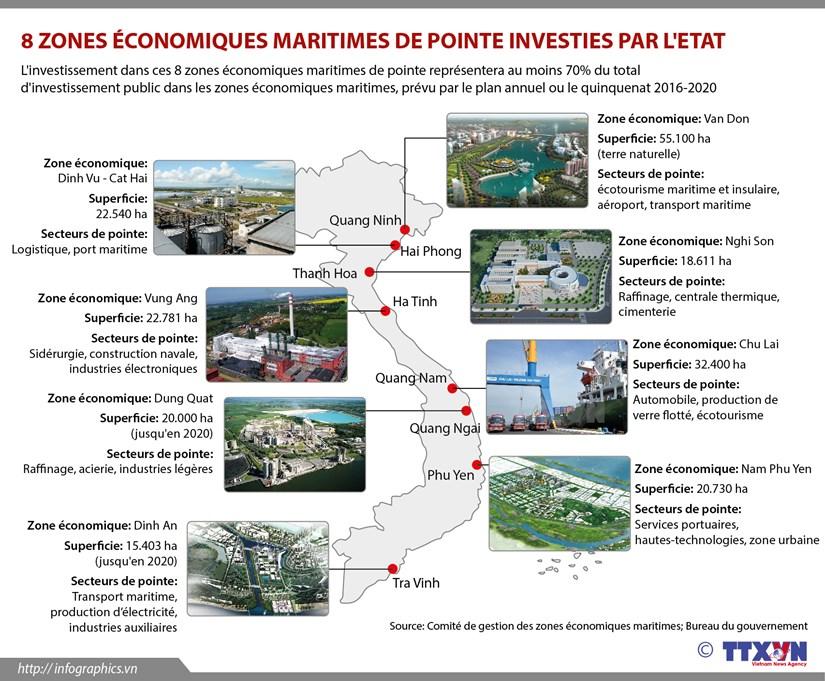 [Infographie] Huit zones maritimes de pointe investies par l'Etat hinh anh 1