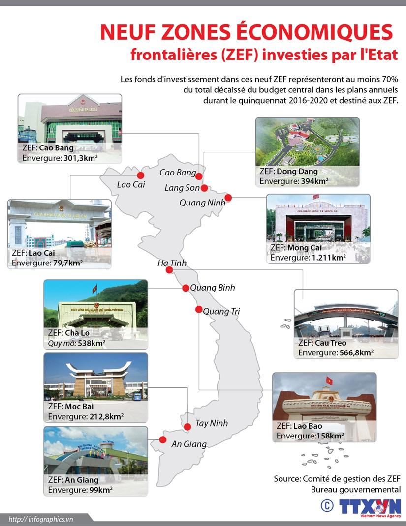 [Infographie] Neuf zones economiques frontalieres investies par l'Etat hinh anh 1