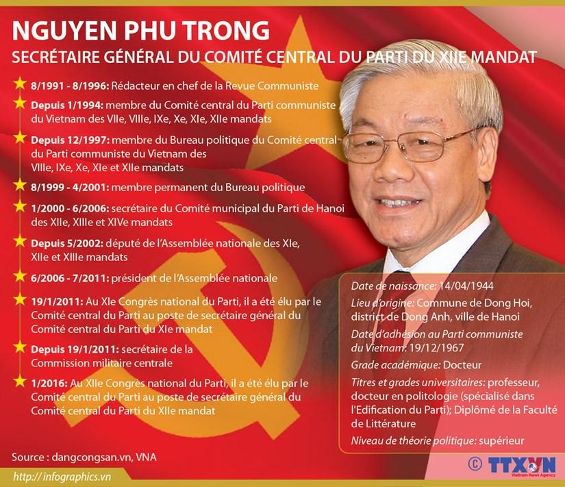 [Infographie] Biographie du Secretaire general du CC du PCV (12e mandat) hinh anh 1