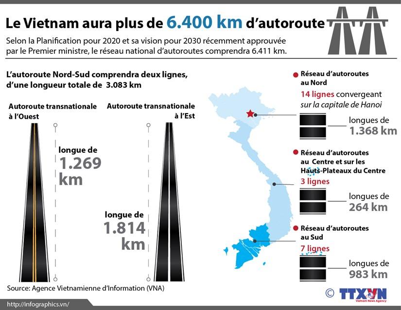 [Infographie] Le Vietnam aura plus de 6.400 km d'autoroute hinh anh 1