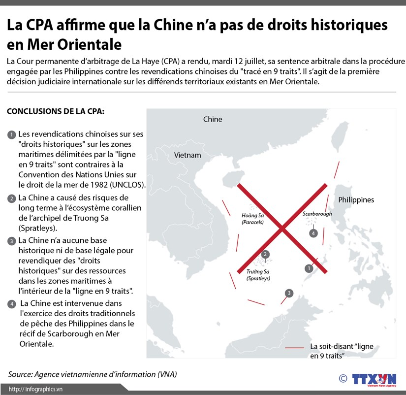 [Infographie] La Chine n'a pas de droits historiques en Mer Orientale hinh anh 1