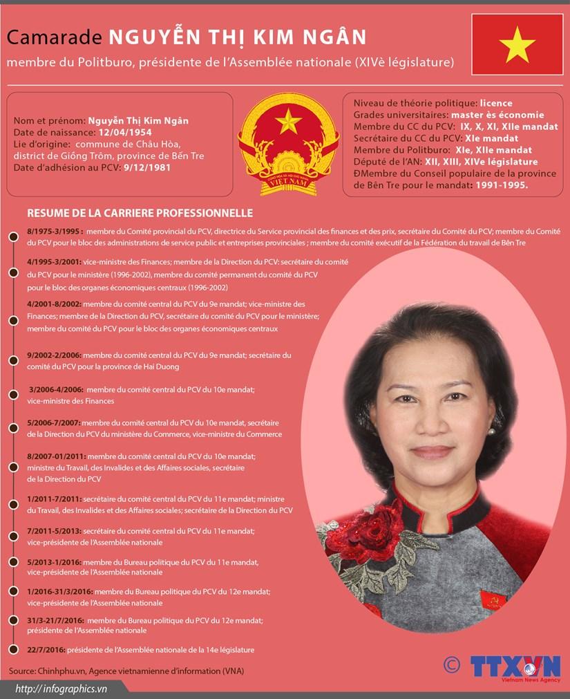 Biographie de la presidente de l'Assemblee nationale en infographie hinh anh 1