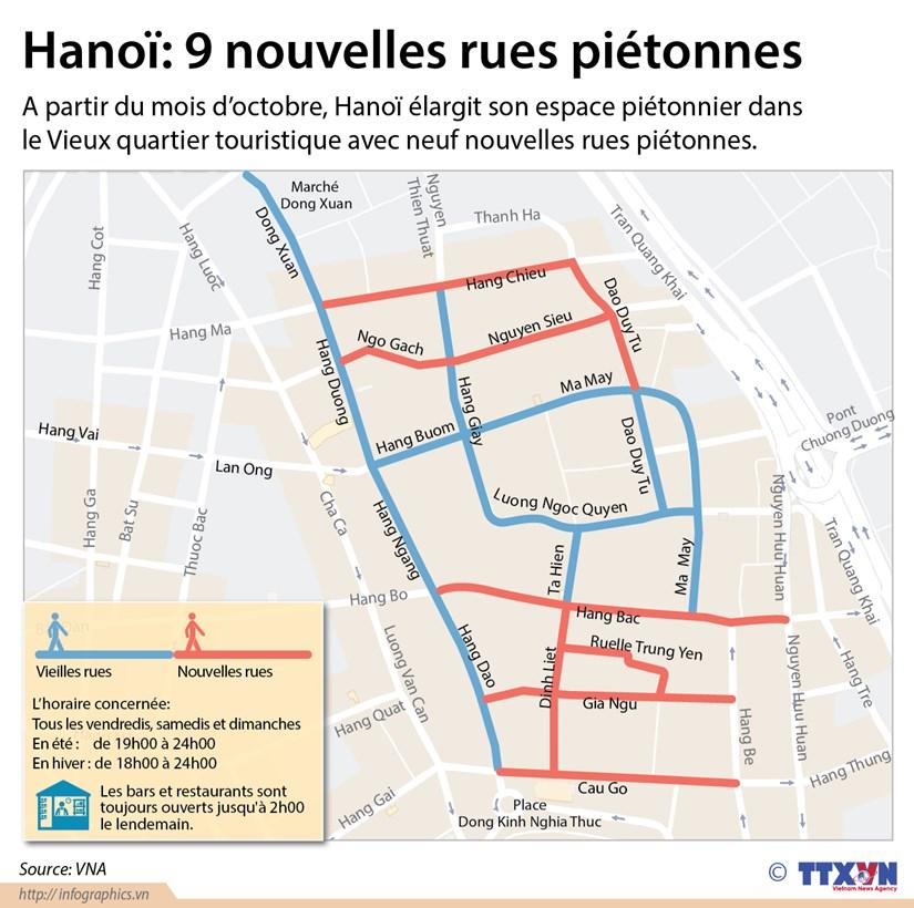 Hanoi: 9 nouvelles rues pietonnes dans le Vieux quartier hinh anh 1