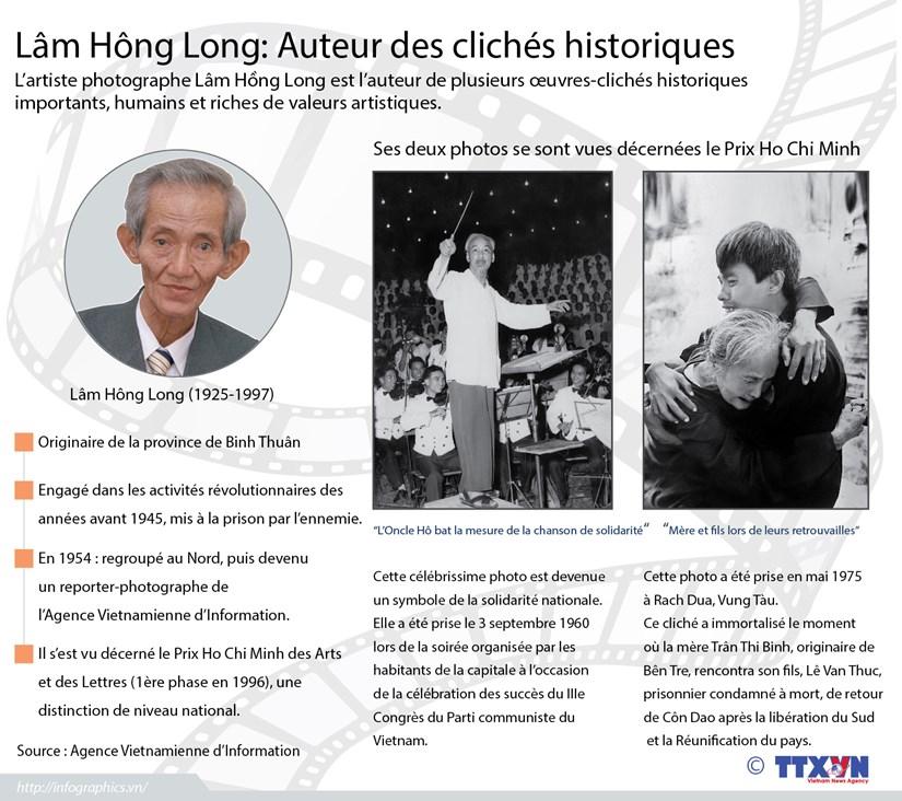 Lam Hong Long: Auteur des cliches historiques hinh anh 1