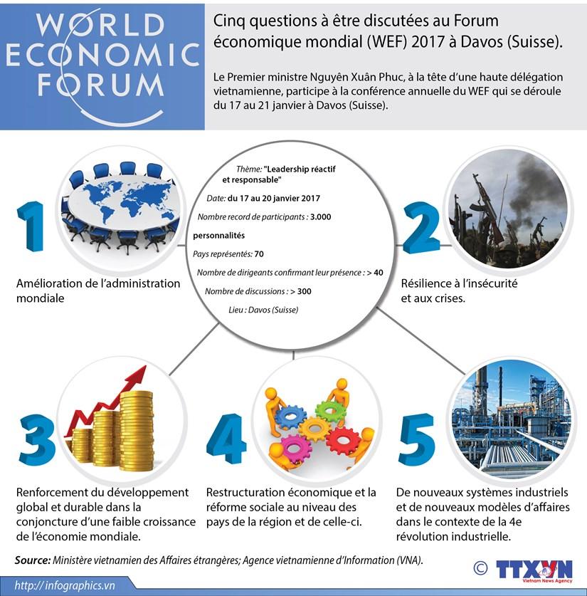 Cinq questions a etre discutees au Forum economique mondial 2017 hinh anh 1