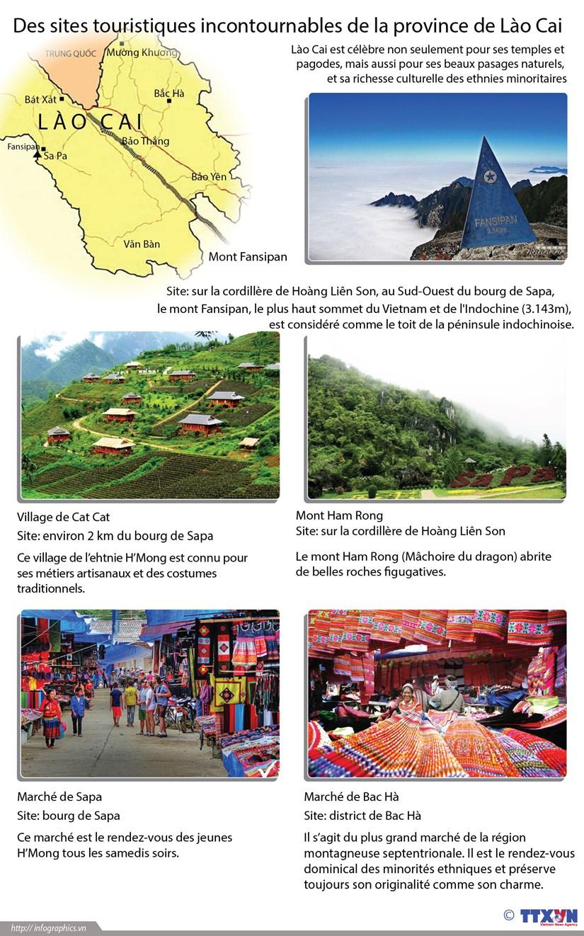 Des sites touristiques incontournables de la province de Lao Cai hinh anh 1