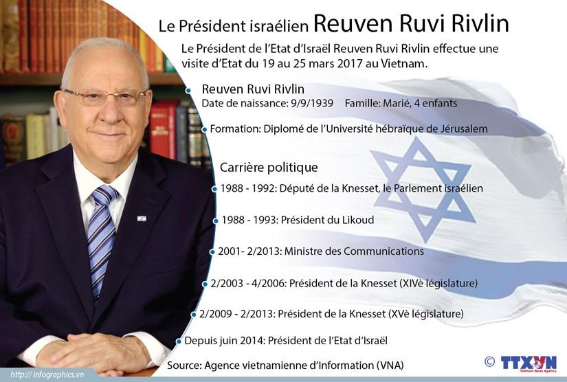 Biographie du President israelien Reuven Ruvi Rivlin hinh anh 1