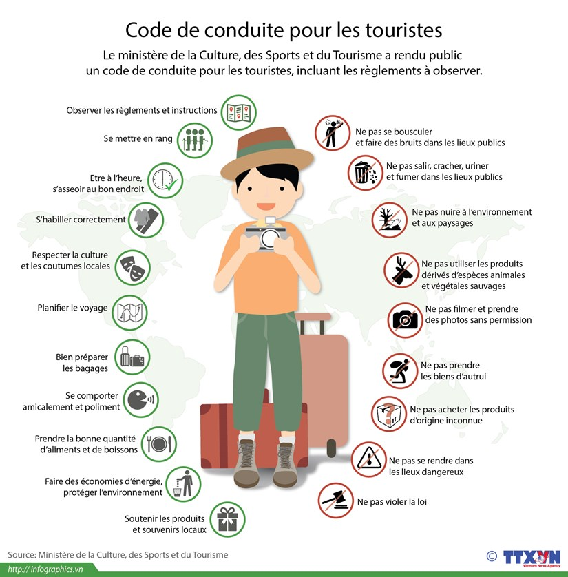 Code de conduite pour les touristes hinh anh 1