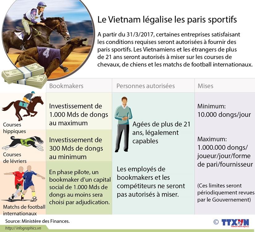 Le Vietnam legalise les paris sportifs hinh anh 1