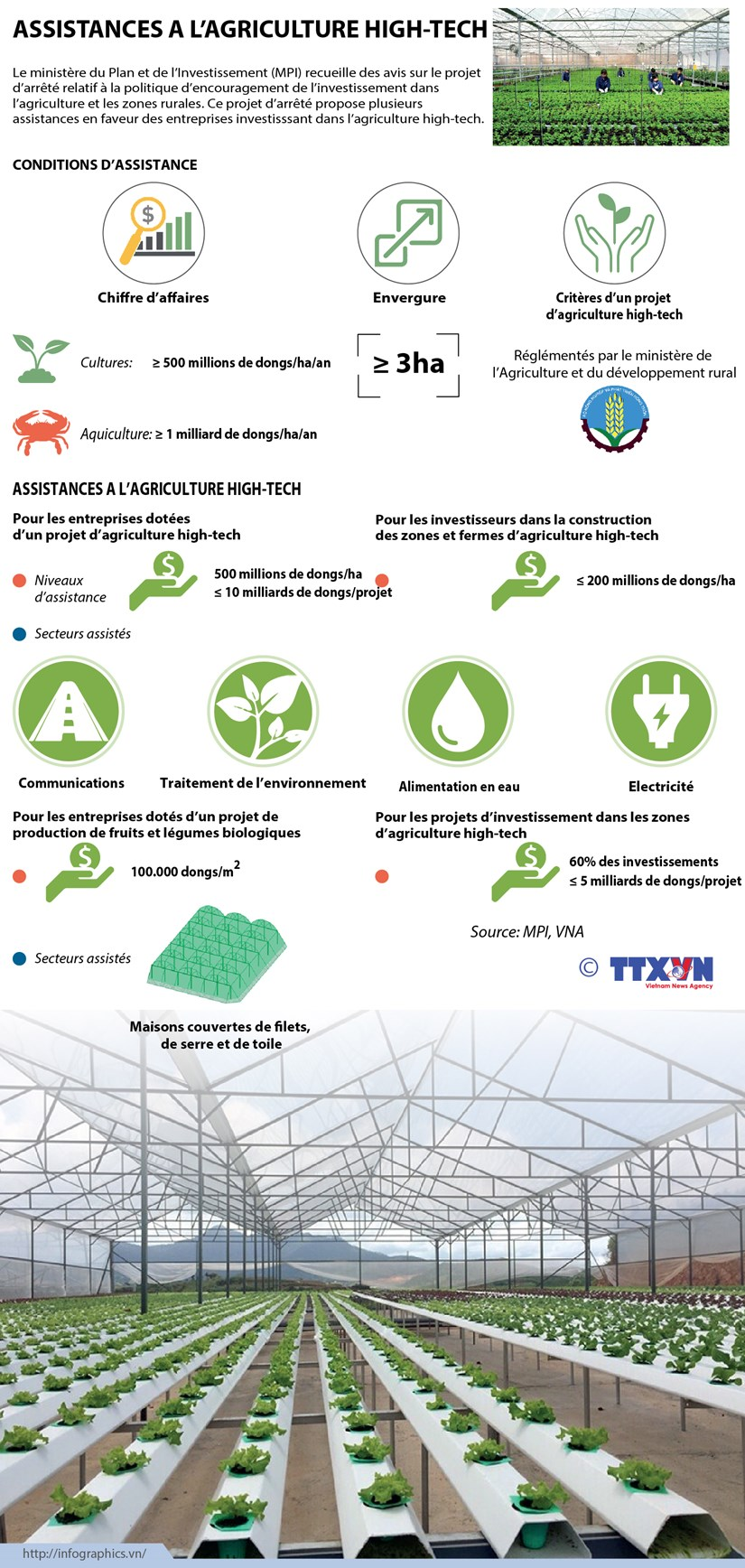 Assistances a l'agriculture high-tech hinh anh 1